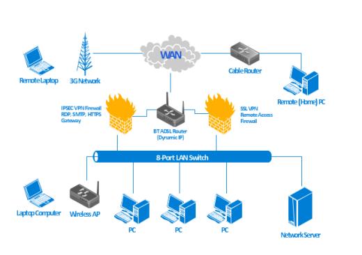 Pengendalian jaringan komputer pada tata kelola ti abu hamzah pict network diagram computer network diagram pada jaringan komputer ccuart Image collections